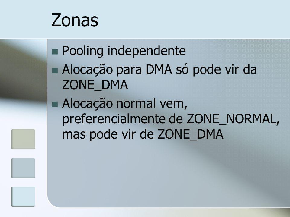 Zonas Pooling independente Alocação para DMA só pode vir da ZONE_DMA Alocação normal vem, preferencialmente de ZONE_NORMAL, mas pode vir de ZONE_DMA