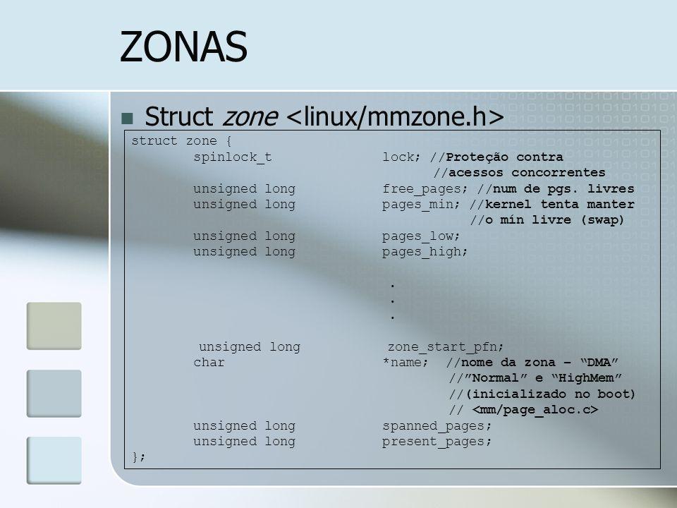 ZONAS Struct zone struct zone { spinlock_t lock; //Proteção contra //acessos concorrentes unsigned long free_pages; //num de pgs. livres unsigned long