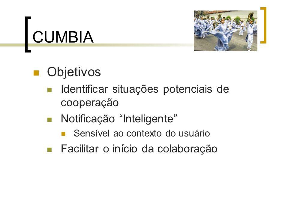 CUMBIA Objetivos Identificar situações potenciais de cooperação Notificação Inteligente Sensível ao contexto do usuário Facilitar o início da colabora