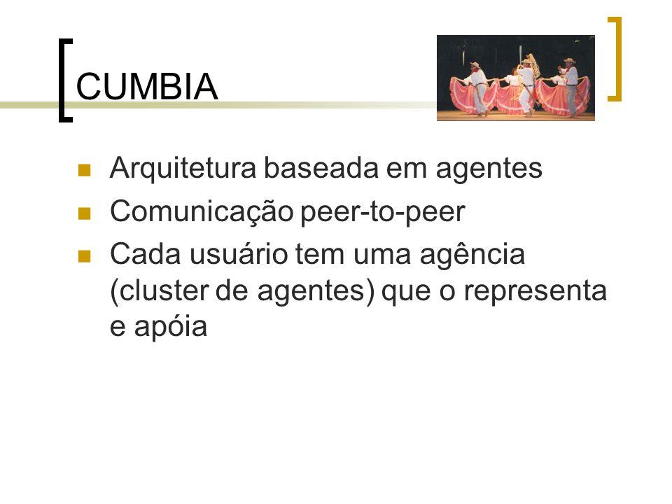 CUMBIA Arquitetura baseada em agentes Comunicação peer-to-peer Cada usuário tem uma agência (cluster de agentes) que o representa e apóia