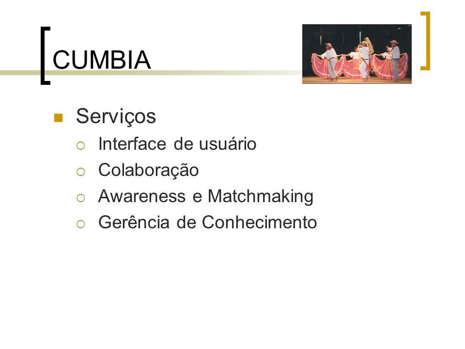 CUMBIA Serviços Interface de usuário Colaboração Awareness e Matchmaking Gerência de Conhecimento