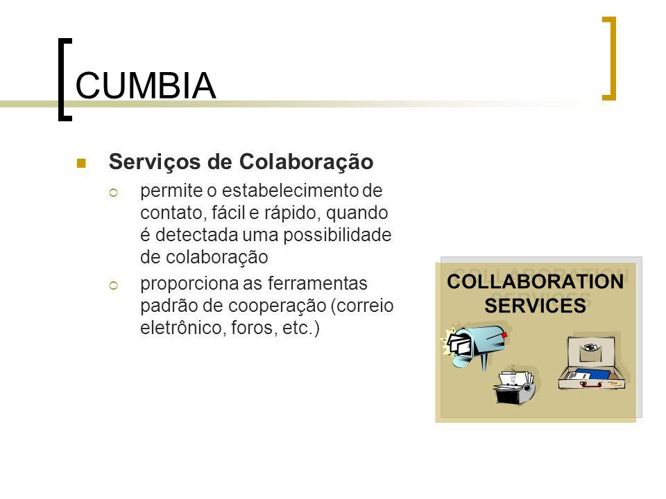 CUMBIA Serviços de Colaboração permite o estabelecimento de contato, fácil e rápido, quando é detectada uma possibilidade de colaboração proporciona a