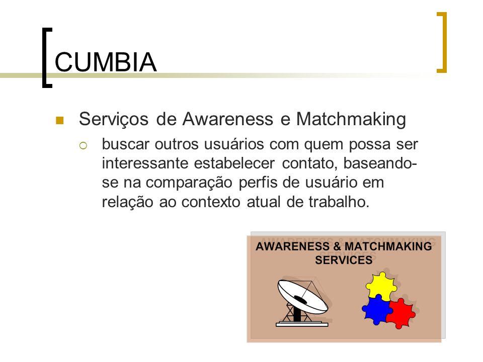 CUMBIA Serviços de Awareness e Matchmaking buscar outros usuários com quem possa ser interessante estabelecer contato, baseando- se na comparação perf