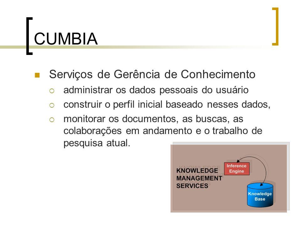 CUMBIA Serviços de Gerência de Conhecimento administrar os dados pessoais do usuário construir o perfil inicial baseado nesses dados, monitorar os doc
