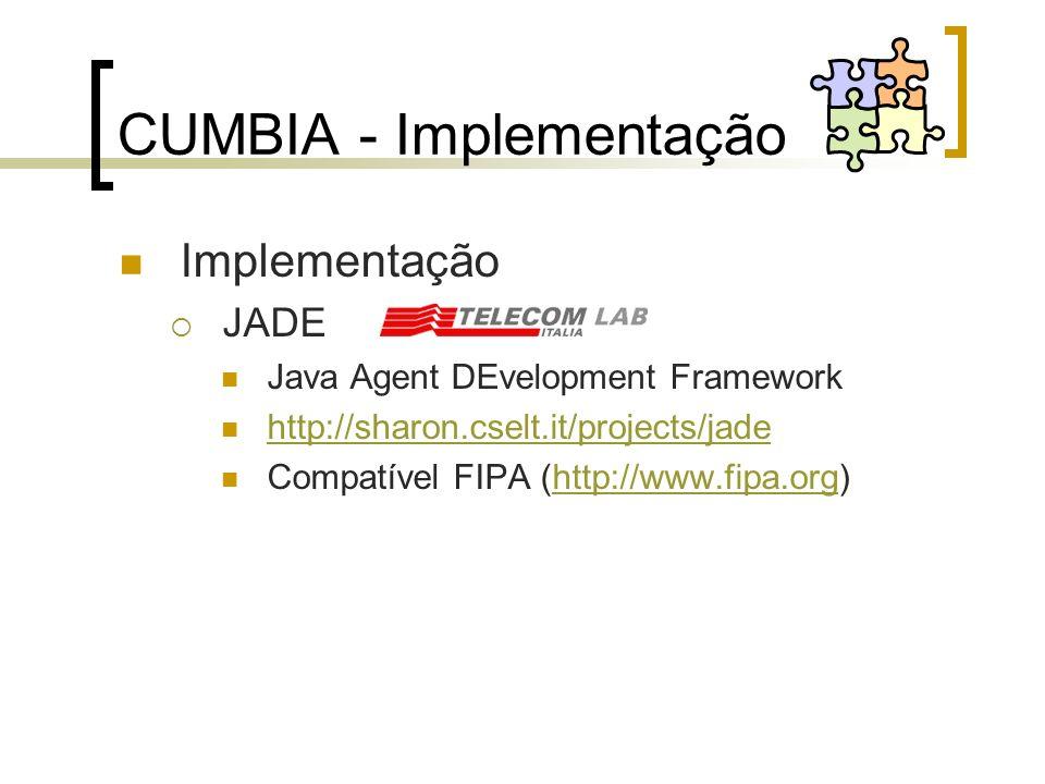 CUMBIA - Implementação Implementação JADE Java Agent DEvelopment Framework http://sharon.cselt.it/projects/jade Compatível FIPA (http://www.fipa.org)h