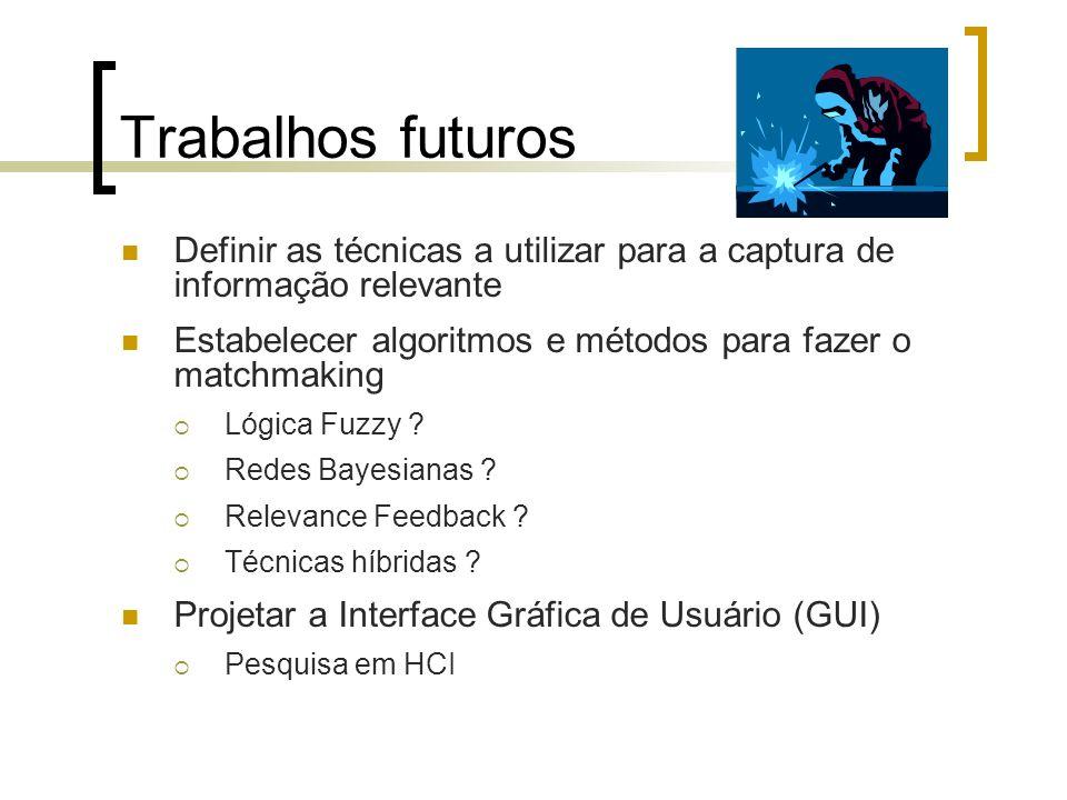 Trabalhos futuros Definir as técnicas a utilizar para a captura de informação relevante Estabelecer algoritmos e métodos para fazer o matchmaking Lógi