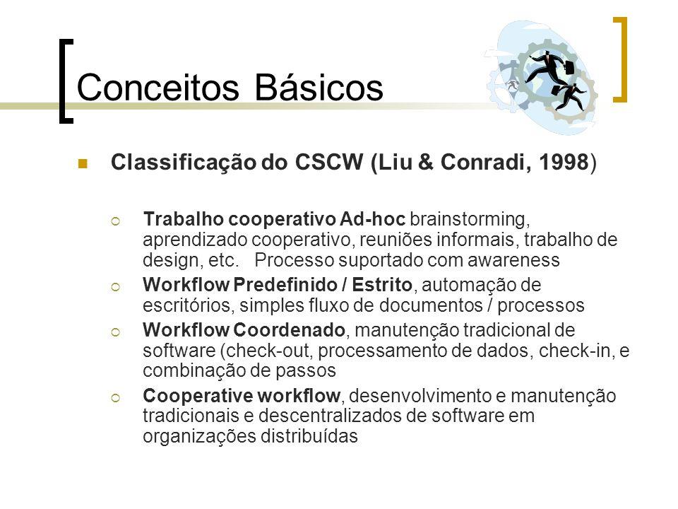 Conceitos Básicos Classificação do CSCW (Liu & Conradi, 1998) Trabalho cooperativo Ad-hoc brainstorming, aprendizado cooperativo, reuniões informais,