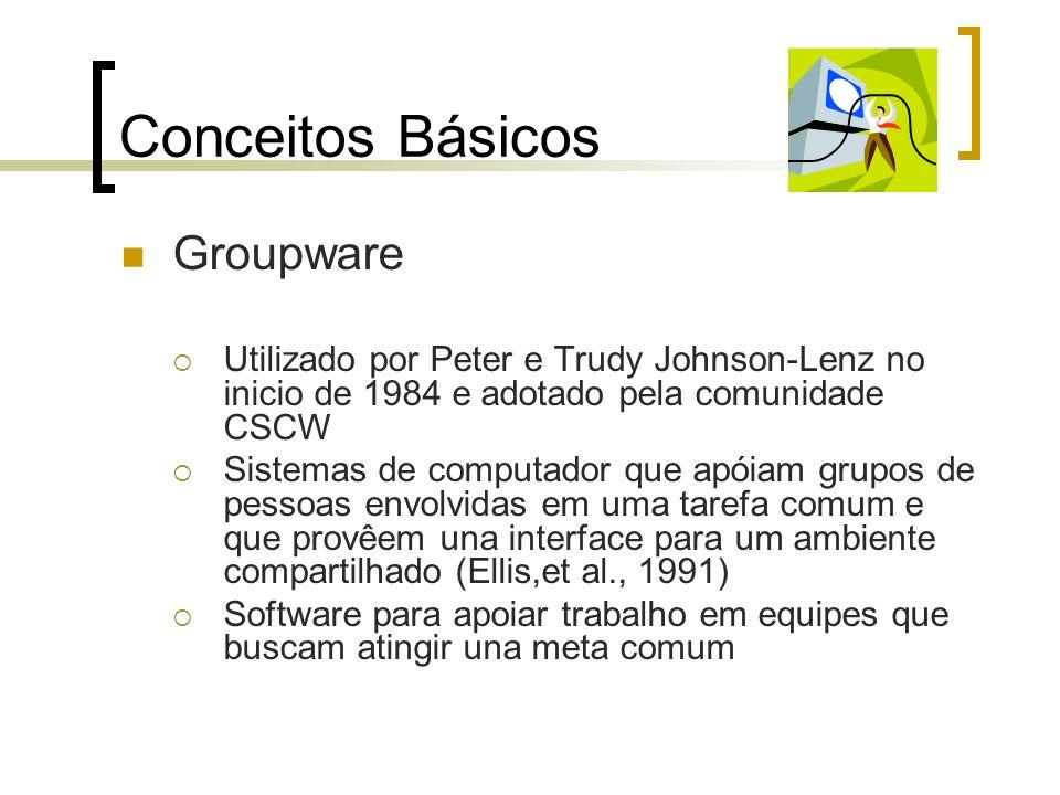 Conceitos Básicos Groupware Utilizado por Peter e Trudy Johnson-Lenz no inicio de 1984 e adotado pela comunidade CSCW Sistemas de computador que apóia