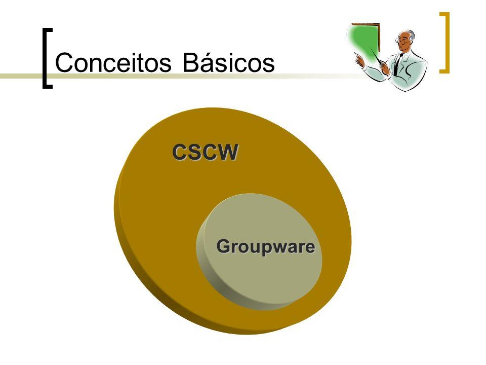 Conceitos Básicos CSCW Groupware