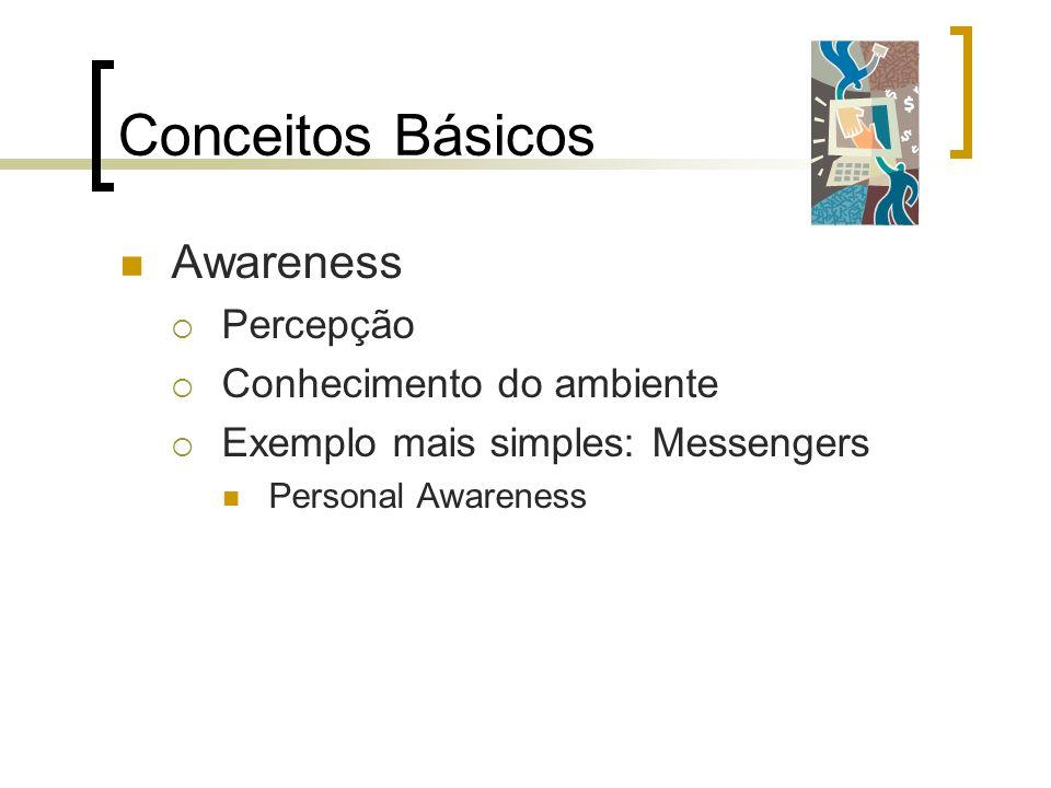 Awareness Percepção Conhecimento do ambiente Exemplo mais simples: Messengers Personal Awareness