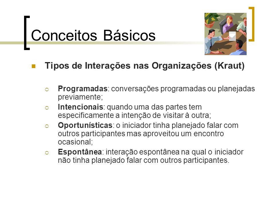 Conceitos Básicos Tipos de Interações nas Organizações (Kraut) Programadas: conversações programadas ou planejadas previamente; Intencionais: quando u