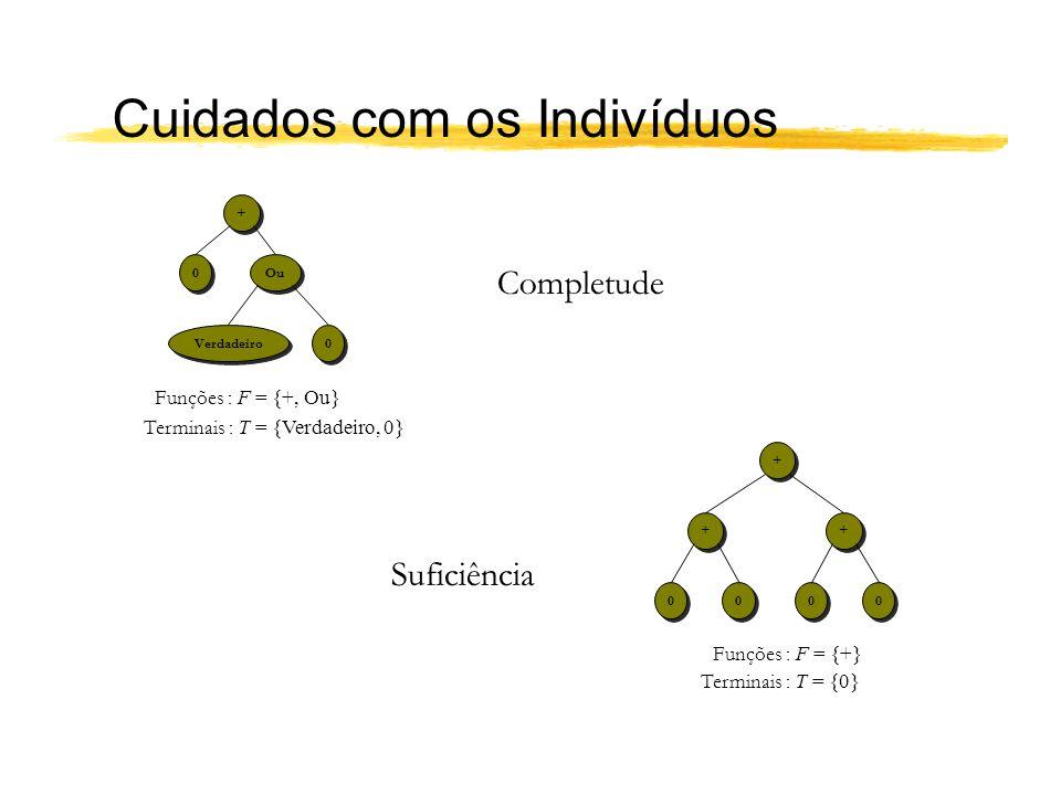 Cuidados com os Indivíduos + + Ou 0 0 0 0 Verdadeiro + + + + + + 0 0 0 0 0 0 0 0 Funções : F = {+, Ou} Terminais : T = {Verdadeiro, 0} Funções : F = {