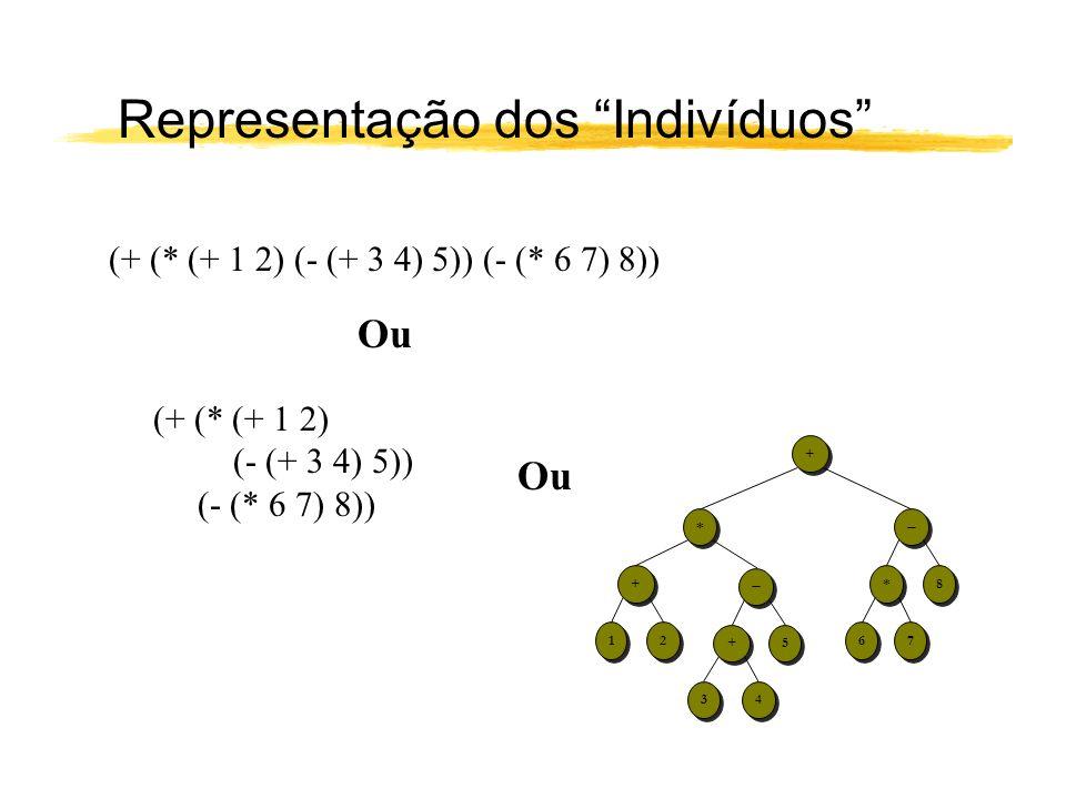 + + * * * * + + 8 8 7 7 6 6 1 1 2 2 5 5 + + 4 4 3 3 (+ (* (+ 1 2) (- (+ 3 4) 5)) (- (* 6 7) 8)) (+ (* (+ 1 2) (- (+ 3 4) 5)) (- (* 6 7) 8)) Ou Represe