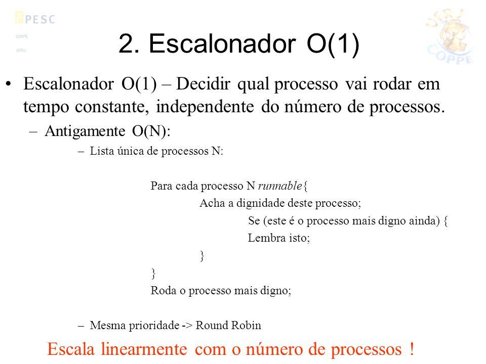 2. Escalonador O(1) Escalonador O(1) – Decidir qual processo vai rodar em tempo constante, independente do número de processos. –Antigamente O(N): –Li