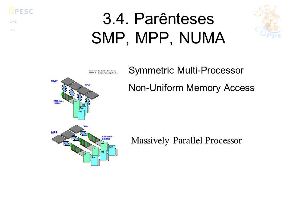3.4. Parênteses SMP, MPP, NUMA Massively Parallel Processor Symmetric Multi-Processor Non-Uniform Memory Access