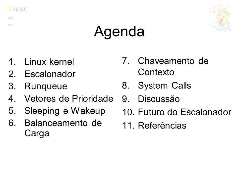 Agenda 1.Linux kernel 2.Escalonador 3.Runqueue 4.Vetores de Prioridade 5.Sleeping e Wakeup 6.Balanceamento de Carga 7.Chaveamento de Contexto 8.System Calls 9.Discussão 10.Futuro do Escalonador 11.Referências