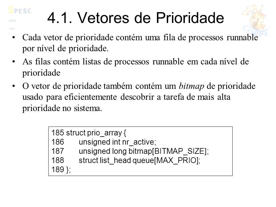 4.1. Vetores de Prioridade Cada vetor de prioridade contém uma fila de processos runnable por nível de prioridade. As filas contém listas de processos