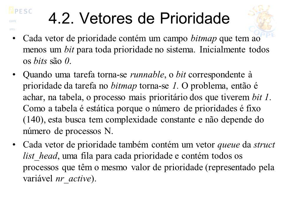 4.2. Vetores de Prioridade Cada vetor de prioridade contém um campo bitmap que tem ao menos um bit para toda prioridade no sistema. Inicialmente todos