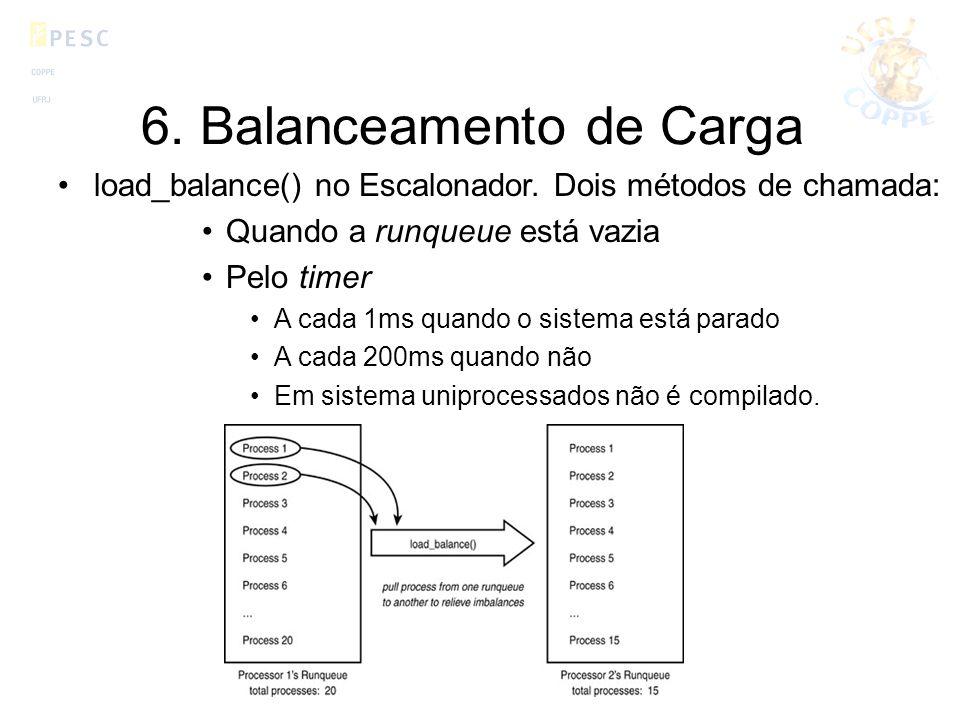 6. Balanceamento de Carga load_balance() no Escalonador. Dois métodos de chamada: Quando a runqueue está vazia Pelo timer A cada 1ms quando o sistema