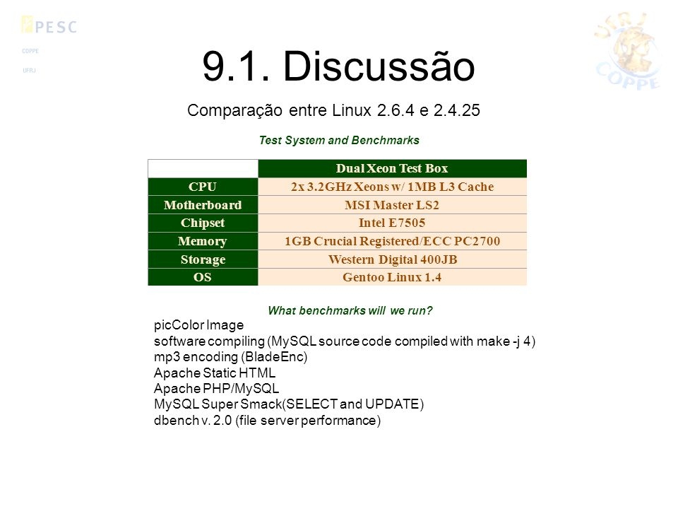 9.1. Discussão Comparação entre Linux 2.6.4 e 2.4.25 Test System and Benchmarks Dual Xeon Test Box CPU2x 3.2GHz Xeons w/ 1MB L3 Cache MotherboardMSI M