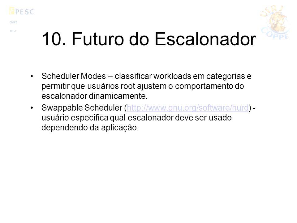 10. Futuro do Escalonador Scheduler Modes – classificar workloads em categorias e permitir que usuários root ajustem o comportamento do escalonador di