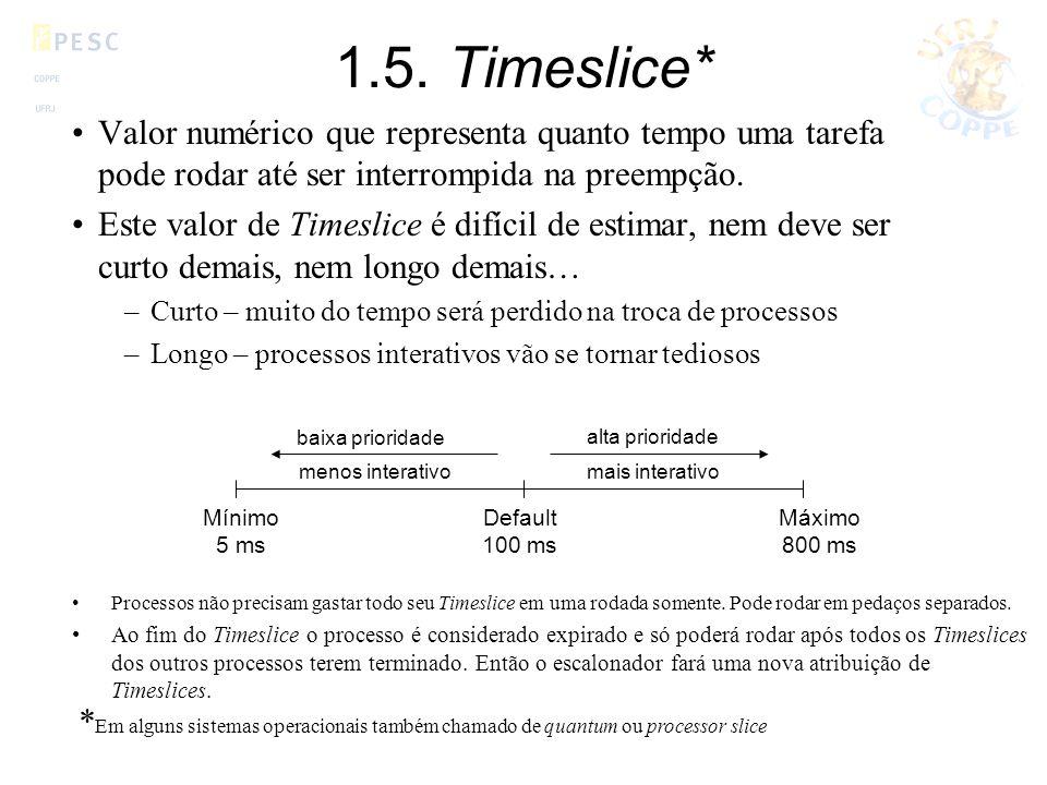 1.5. Timeslice* Valor numérico que representa quanto tempo uma tarefa pode rodar até ser interrompida na preempção. Este valor de Timeslice é difícil