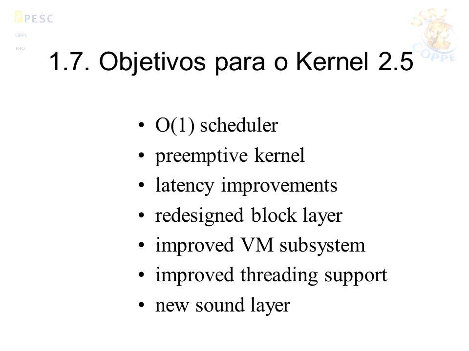 1.7. Objetivos para o Kernel 2.5 O(1) scheduler preemptive kernel latency improvements redesigned block layer improved VM subsystem improved threading