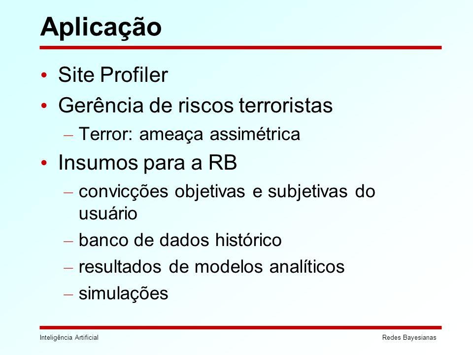 Inteligência ArtificialRedes Bayesianas Aplicação Site Profiler Gerência de riscos terroristas – Terror: ameaça assimétrica Insumos para a RB – convic