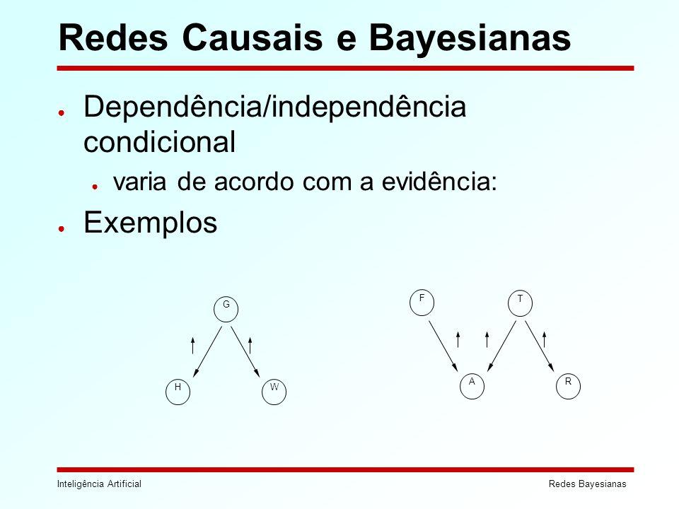 Inteligência ArtificialRedes Bayesianas Redes Causais e Bayesianas Dependência/independência condicional varia de acordo com a evidência: Exemplos F T
