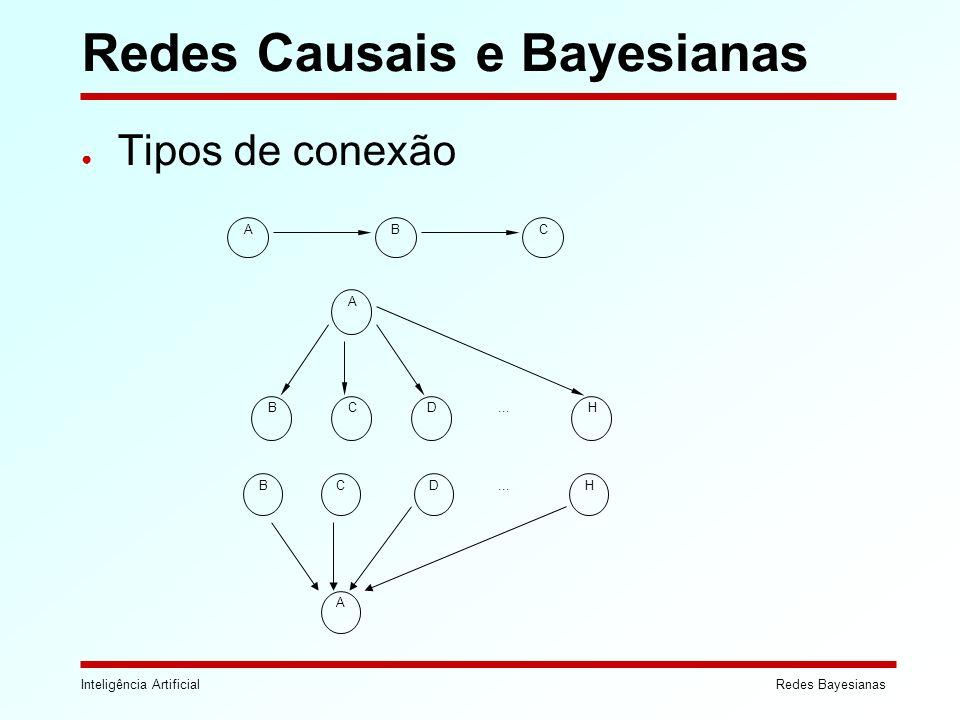 Inteligência ArtificialRedes Bayesianas Redes Causais e Bayesianas Tipos de conexão ABC B A DCH... BCD A H