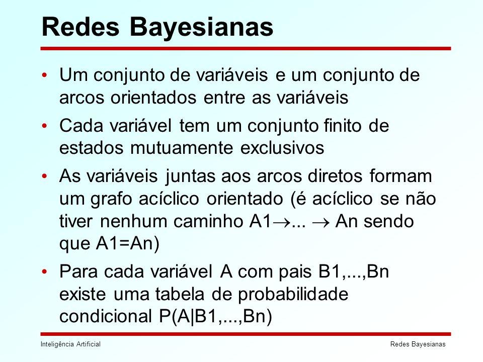 Inteligência ArtificialRedes Bayesianas Um conjunto de variáveis e um conjunto de arcos orientados entre as variáveis Cada variável tem um conjunto fi