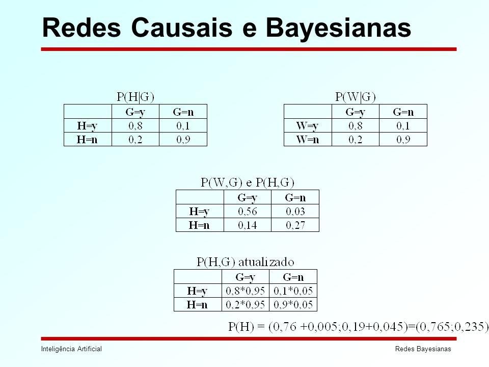 Inteligência ArtificialRedes Bayesianas Redes Causais e Bayesianas
