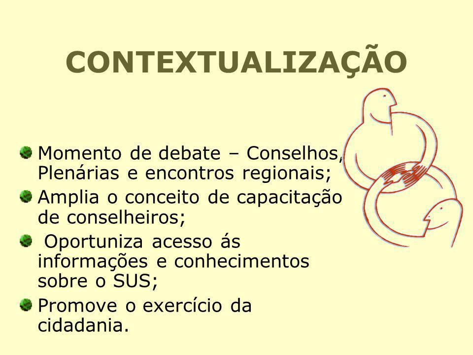 CONTEXTUALIZAÇÃO Momento de debate – Conselhos, Plenárias e encontros regionais; Amplia o conceito de capacitação de conselheiros; Oportuniza acesso á