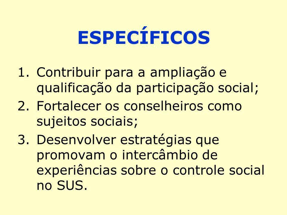 ESPECÍFICOS 1.Contribuir para a ampliação e qualificação da participação social; 2.Fortalecer os conselheiros como sujeitos sociais; 3.Desenvolver est
