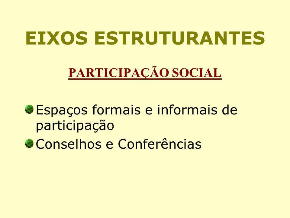 EIXOS ESTRUTURANTES PARTICIPAÇÃO SOCIAL Espaços formais e informais de participação Conselhos e Conferências