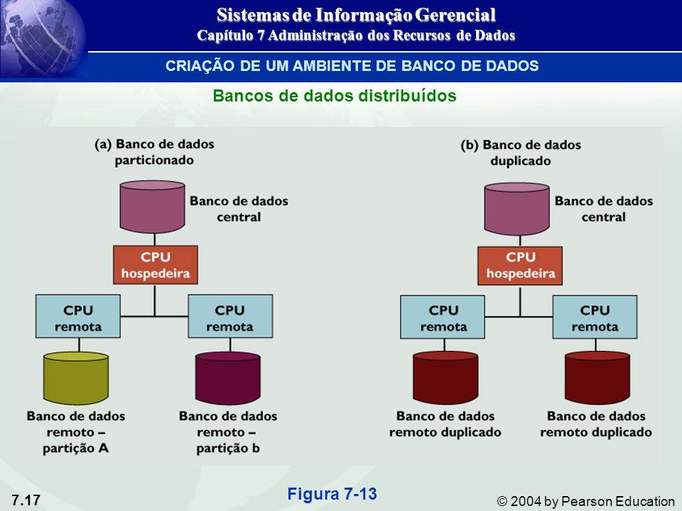 7.17 © 2004 by Pearson Education Figura 7-13 Sistemas de Informação Gerencial Capítulo 7 Administração dos Recursos de Dados CRIAÇÃO DE UM AMBIENTE DE BANCO DE DADOS Bancos de dados distribuídos