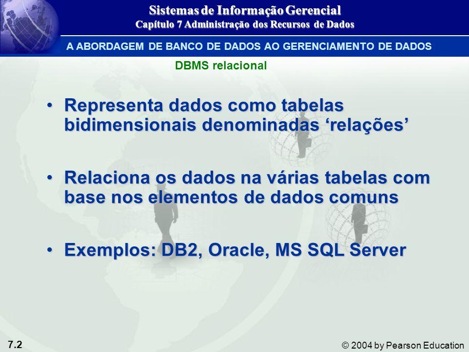 7.2 © 2004 by Pearson Education DBMS relacional Representa dados como tabelas bidimensionais denominadas relaçõesRepresenta dados como tabelas bidimensionais denominadas relações Relaciona os dados na várias tabelas com base nos elementos de dados comunsRelaciona os dados na várias tabelas com base nos elementos de dados comuns Exemplos: DB2, Oracle, MS SQL ServerExemplos: DB2, Oracle, MS SQL Server Sistemas de Informação Gerencial Capítulo 7 Administração dos Recursos de Dados A ABORDAGEM DE BANCO DE DADOS AO GERENCIAMENTO DE DADOS