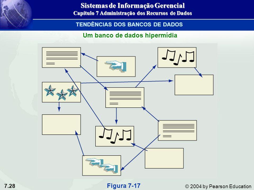 7.28 © 2004 by Pearson Education Um banco de dados hipermídia Figura 7-17 Sistemas de Informação Gerencial Capítulo 7 Administração dos Recursos de Dados TENDÊNCIAS DOS BANCOS DE DADOS