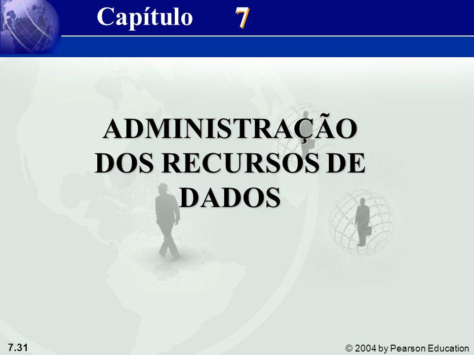 7.31 © 2004 by Pearson Education 7 7 ADMINISTRAÇÃO DOS RECURSOS DE DADOS Capítulo