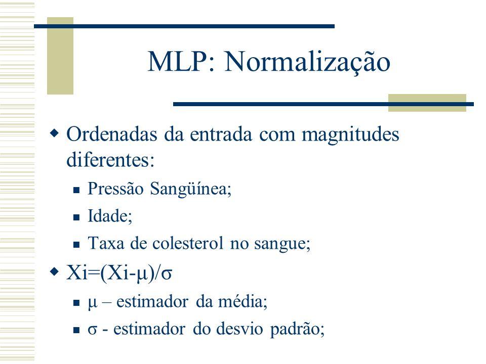 MLP: Normalização Ordenadas da entrada com magnitudes diferentes: Pressão Sangüínea; Idade; Taxa de colesterol no sangue; Xi=(Xi-μ)/σ μ – estimador da