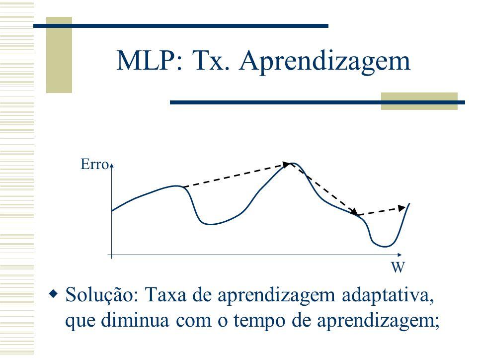 MLP: Tx. Aprendizagem Erro W Solução: Taxa de aprendizagem adaptativa, que diminua com o tempo de aprendizagem;
