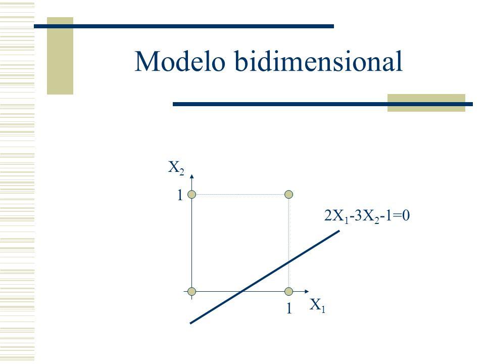 Treinamento Reconhecer função lógica OR; Pesos Iniciais: [1, 1] Bias Inicial: 3 Y=1, se X 1 +X 2 -3>=0 Y=0, cc Regra Delta: ΔW i =-λεX