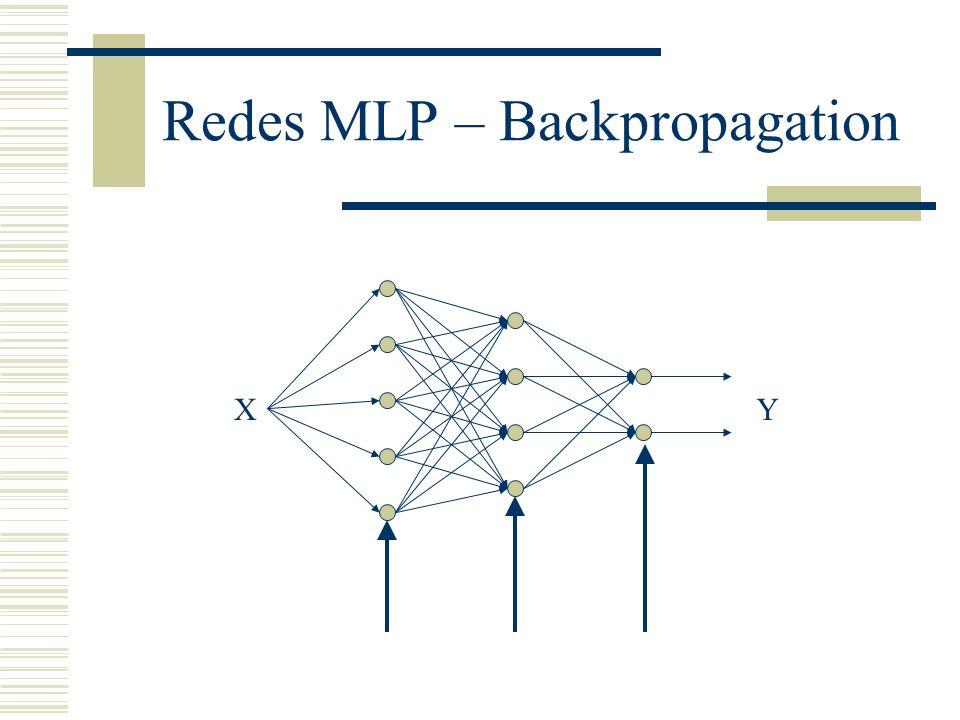 MLP: Treinamento Conjuntos: treinamento, testes e validação; devem possuir amostras de todas as classes; devem possuir amostras bem distribuídas de todas as classes;