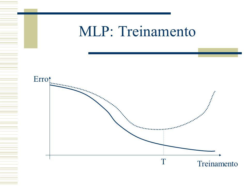 MLP: Normalização Ordenadas da entrada com magnitudes diferentes: Pressão Sangüínea; Idade; Taxa de colesterol no sangue; Xi=(Xi-μ)/σ μ – estimador da média; σ - estimador do desvio padrão;