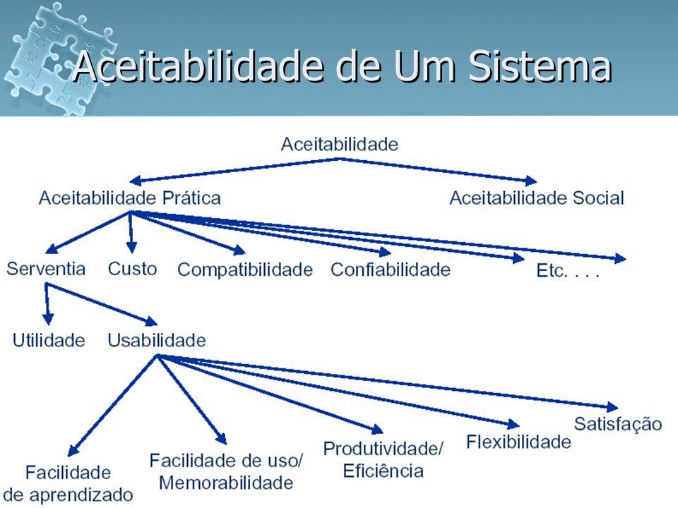 Aceitabilidade de Um Sistema