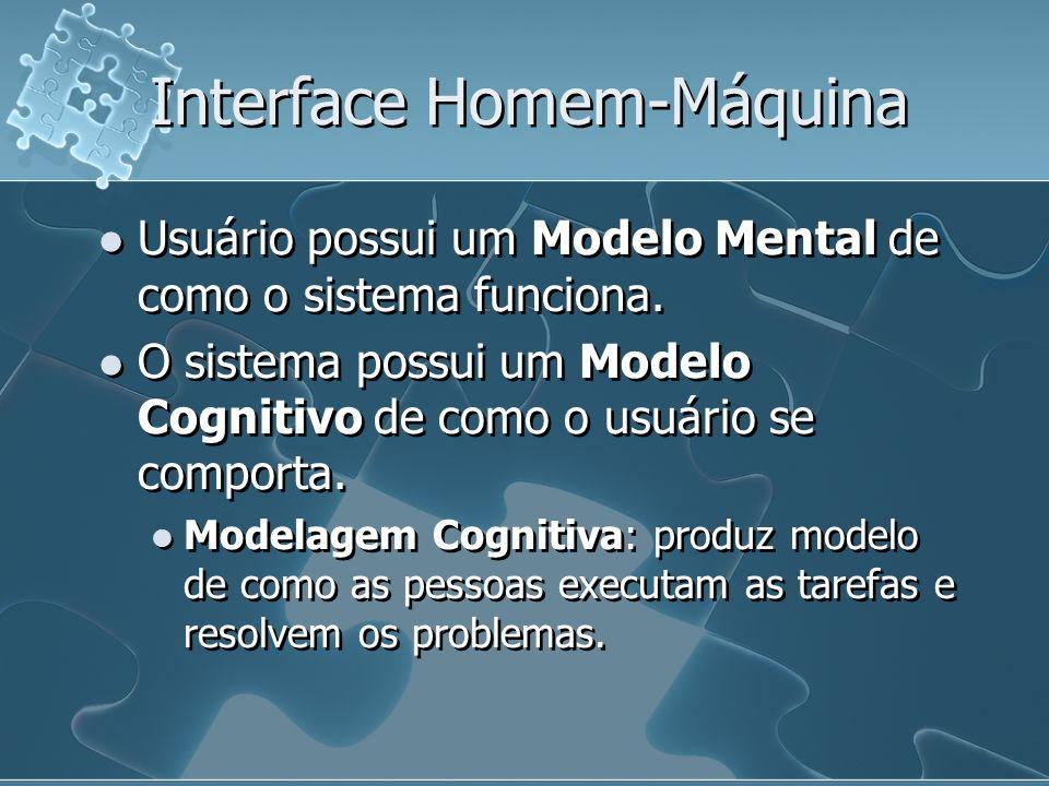 Interface Homem-Máquina Usuário possui um Modelo Mental de como o sistema funciona. O sistema possui um Modelo Cognitivo de como o usuário se comporta