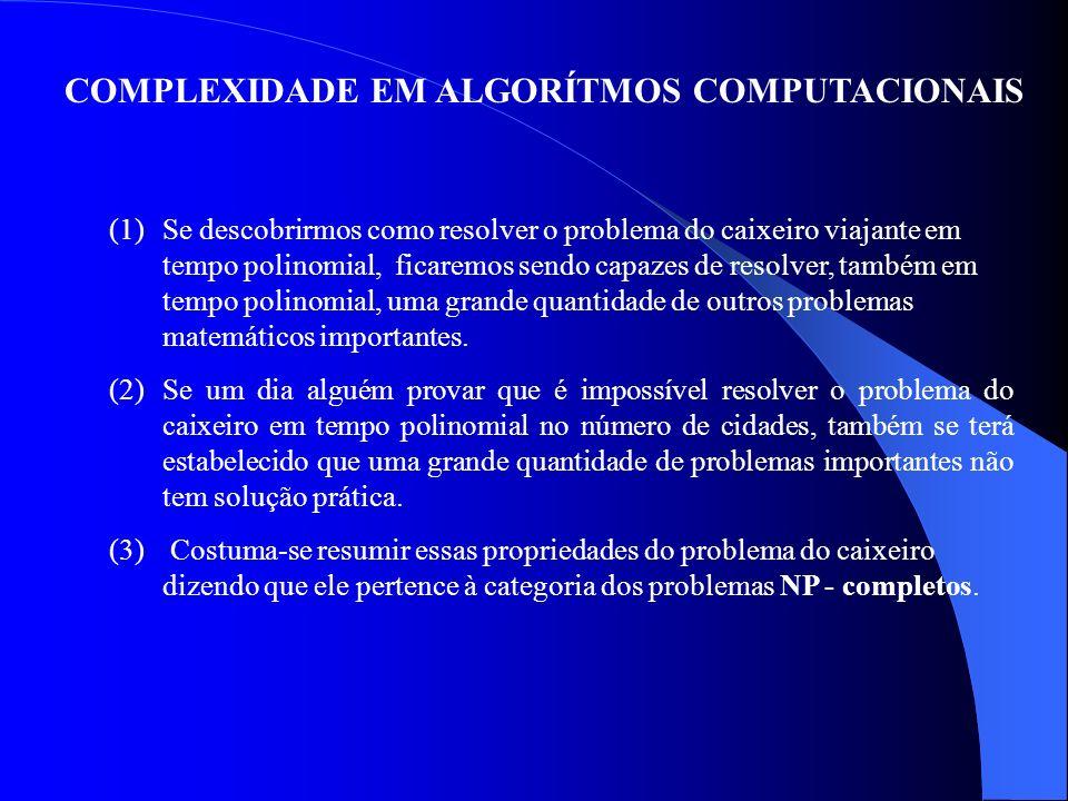 COMPLEXIDADE EM ALGORÍTMOS COMPUTACIONAIS (1)Se descobrirmos como resolver o problema do caixeiro viajante em tempo polinomial, ficaremos sendo capaze