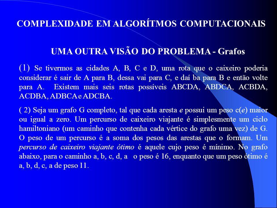 COMPLEXIDADE EM ALGORÍTMOS COMPUTACIONAIS UMA OUTRA VISÃO DO PROBLEMA - Grafos (1) Se tivermos as cidades A, B, C e D, uma rota que o caixeiro poderia