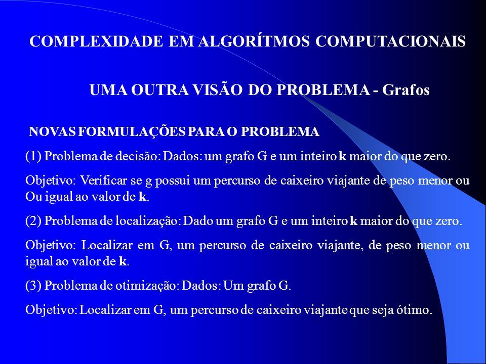 COMPLEXIDADE EM ALGORÍTMOS COMPUTACIONAIS UMA OUTRA VISÃO DO PROBLEMA - Grafos NOVAS FORMULAÇÕES PARA O PROBLEMA (1) Problema de decisão: Dados: um gr