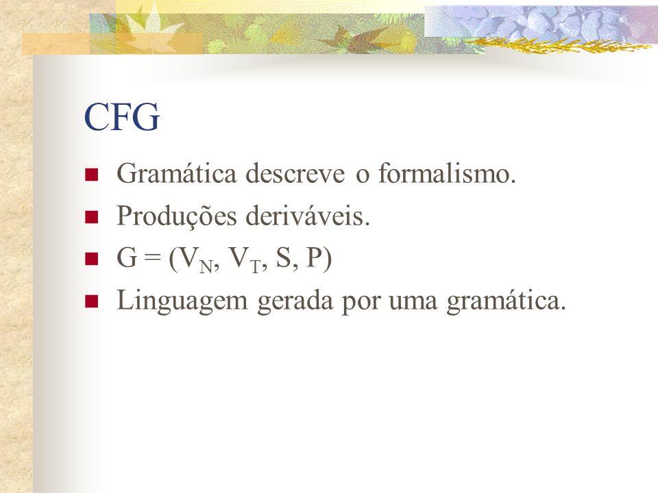 CFG Gramática descreve o formalismo. Produções deriváveis.